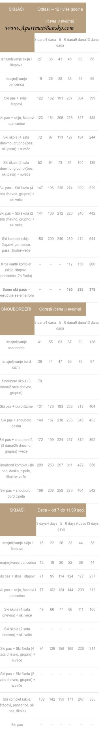 Ski pass cenovnik Bansko - TOSHKE cene sa popustom